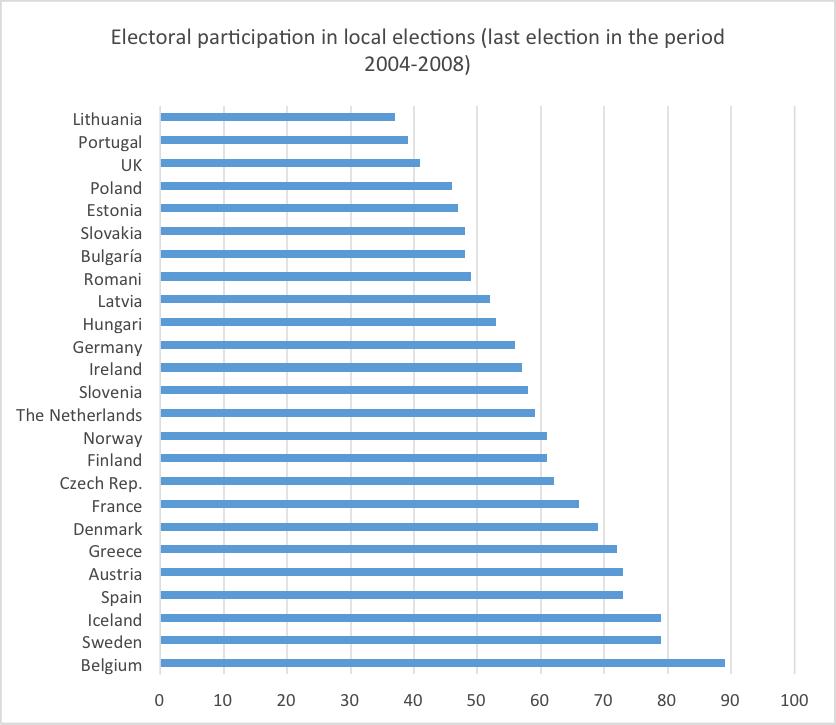 EU_local_election